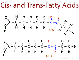 cis and trans