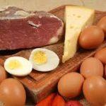 Lemak & Kolesterol - Kefahaman yang perlu diperbetulkan - Bahagian 1