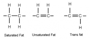 trans-fat-structure
